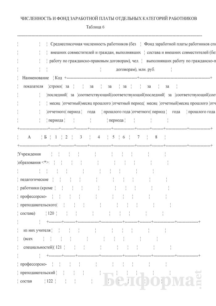Отчет по труду (Форма 12-т (месячная)). Страница 10