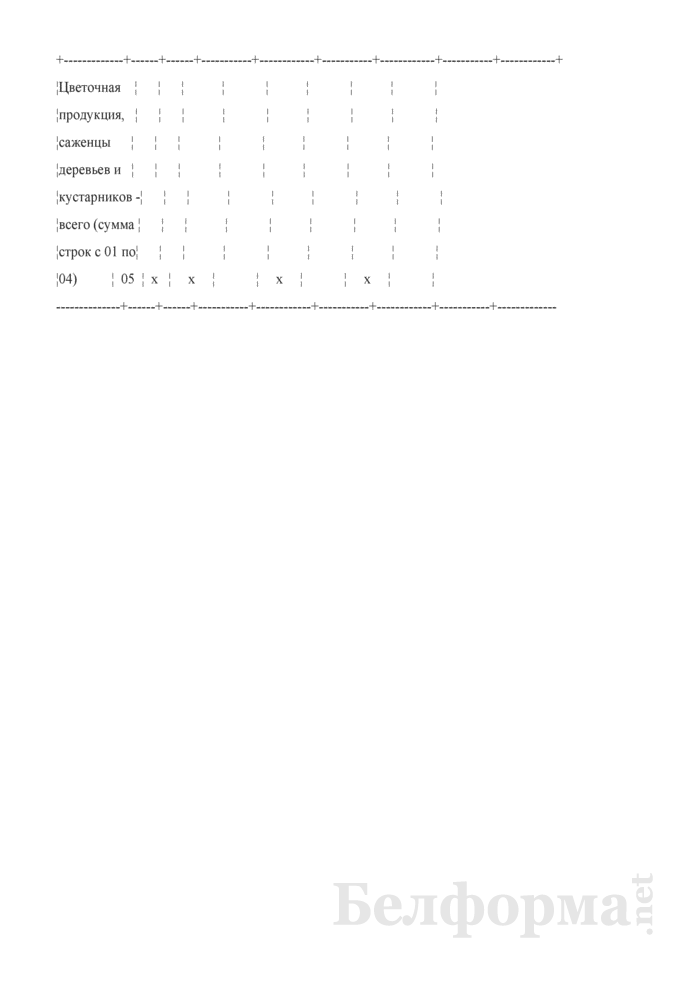 Схема расчета объема производства цветочной продукции, саженцев деревьев и кустарников. Страница 2