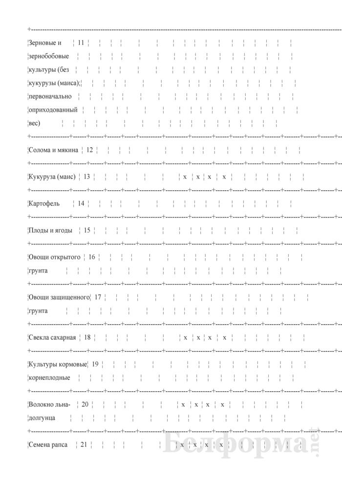 Схема расчета объема производства продукции сельского хозяйства по видам и категориям производителей. Страница 3