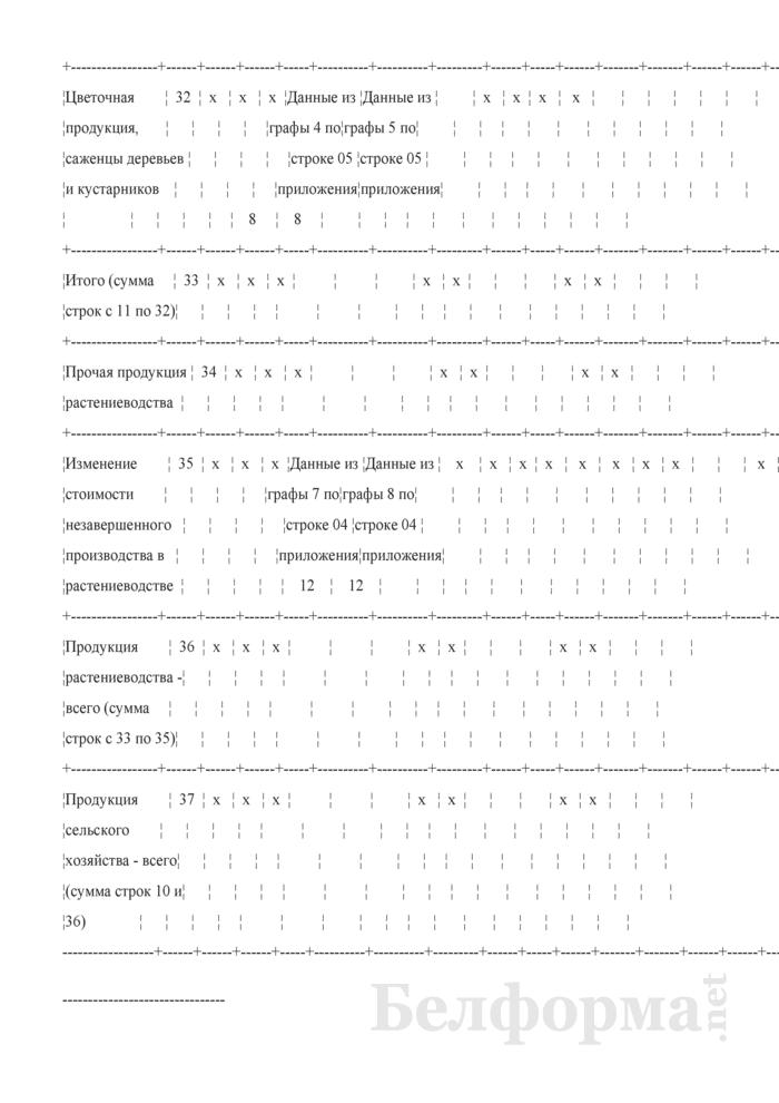 Схема расчета объема производства продукции сельского хозяйства по видам и категориям производителей. Страница 5