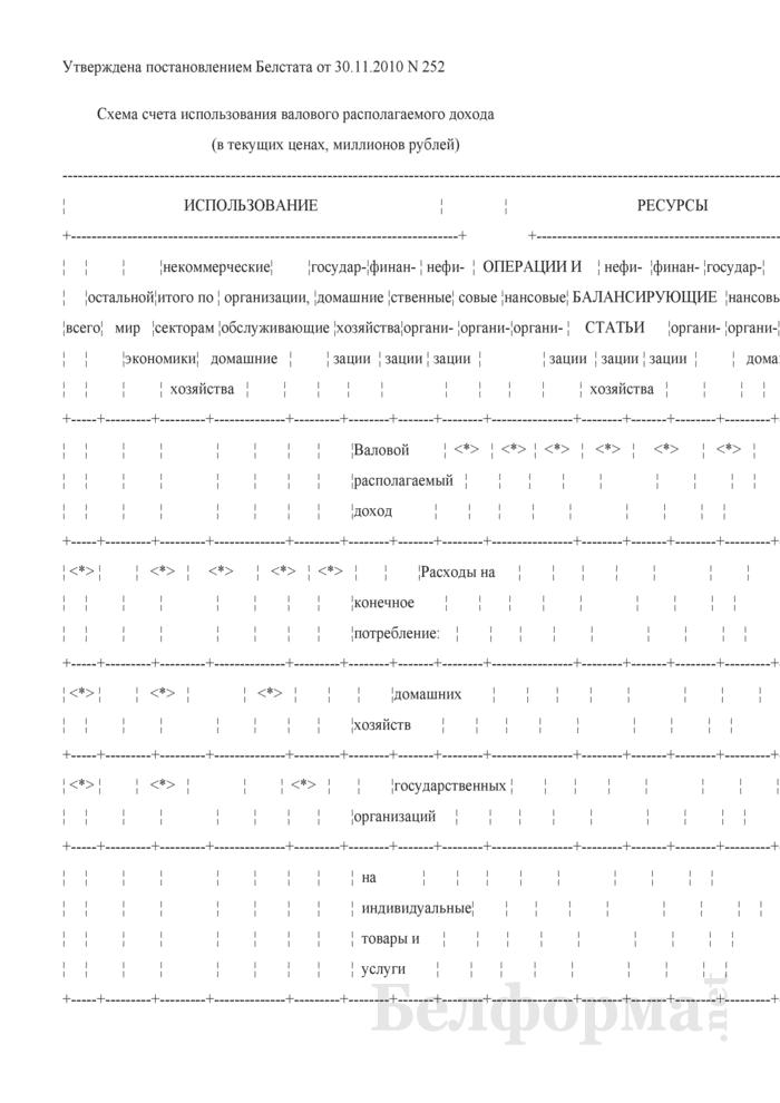 Схема счета использования валового располагаемого дохода. Страница 1