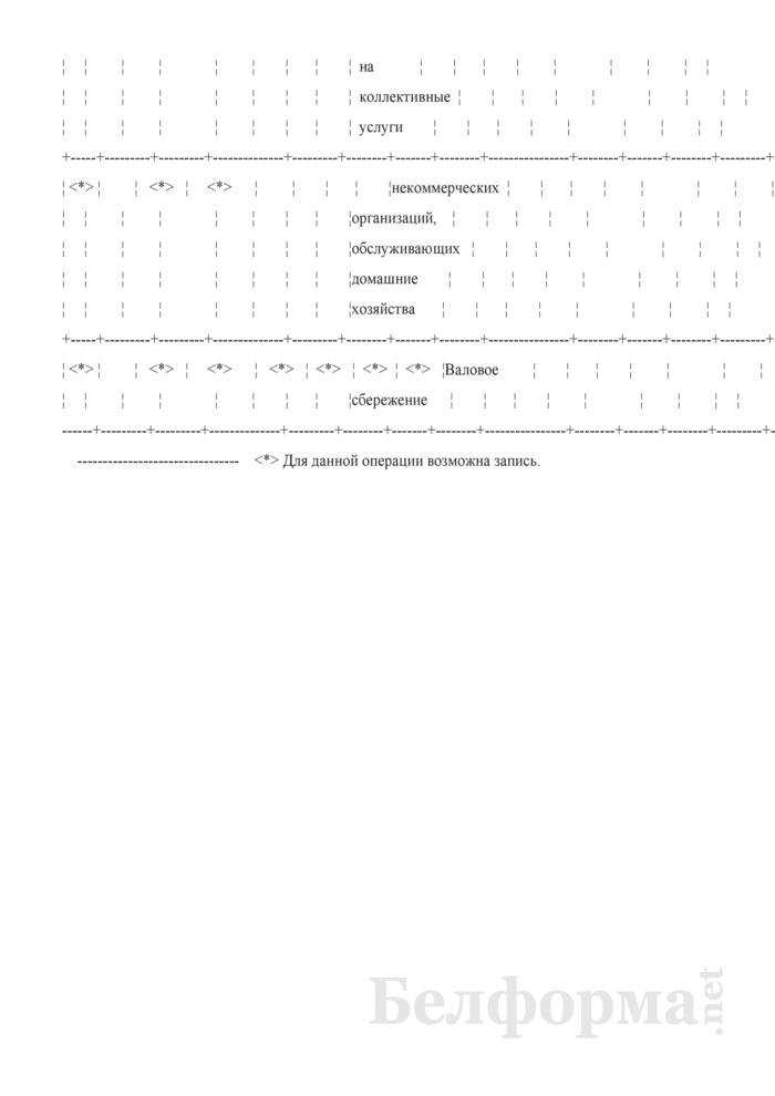 Схема счета использования валового располагаемого дохода. Страница 2