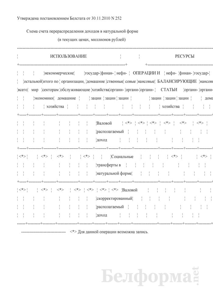 Схема счета перераспределения доходов в натуральной форме. Страница 1