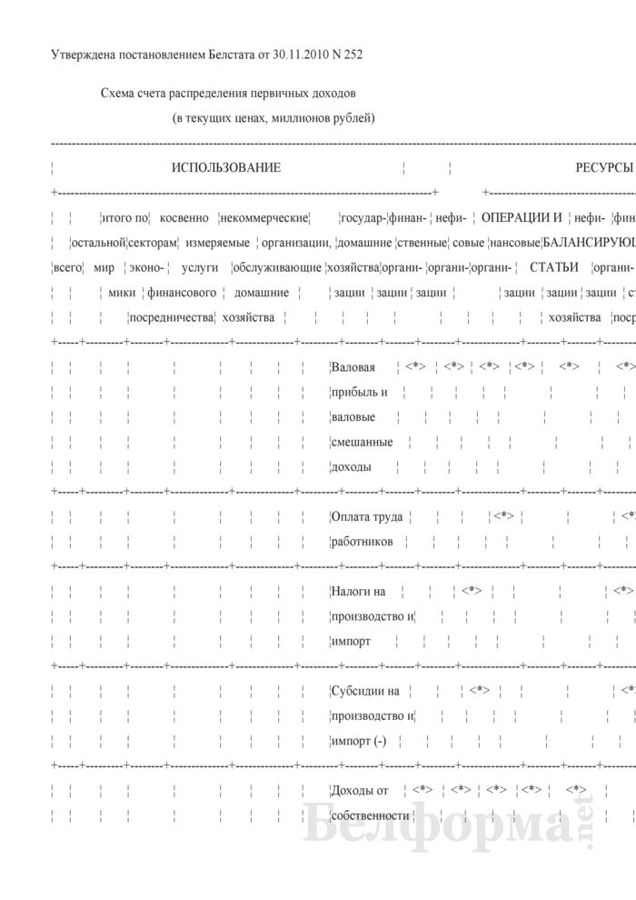 Схема счета распределения первичных доходов. Страница 1
