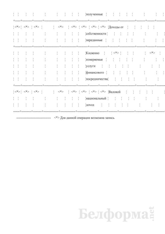 Схема счета распределения первичных доходов. Страница 2