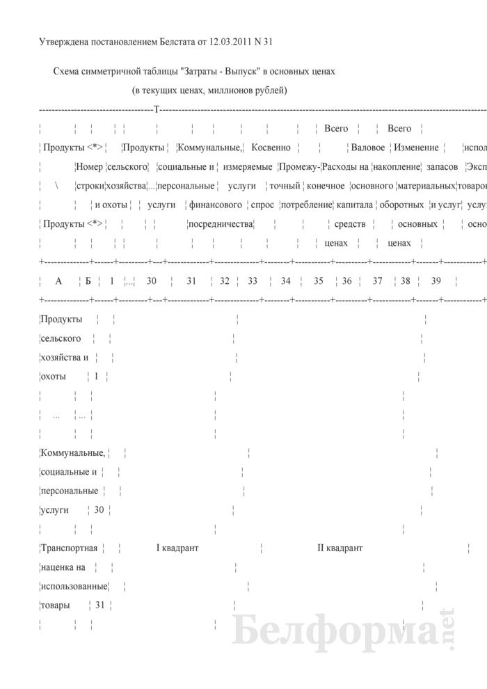 """Схема симметричной таблицы """"Затраты - Выпуск"""" в основных ценах. Страница 1"""