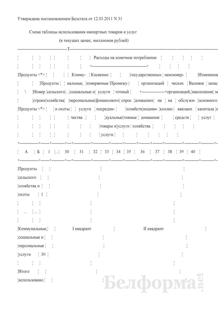 Схема таблицы использования импортных товаров и услуг. Страница 1