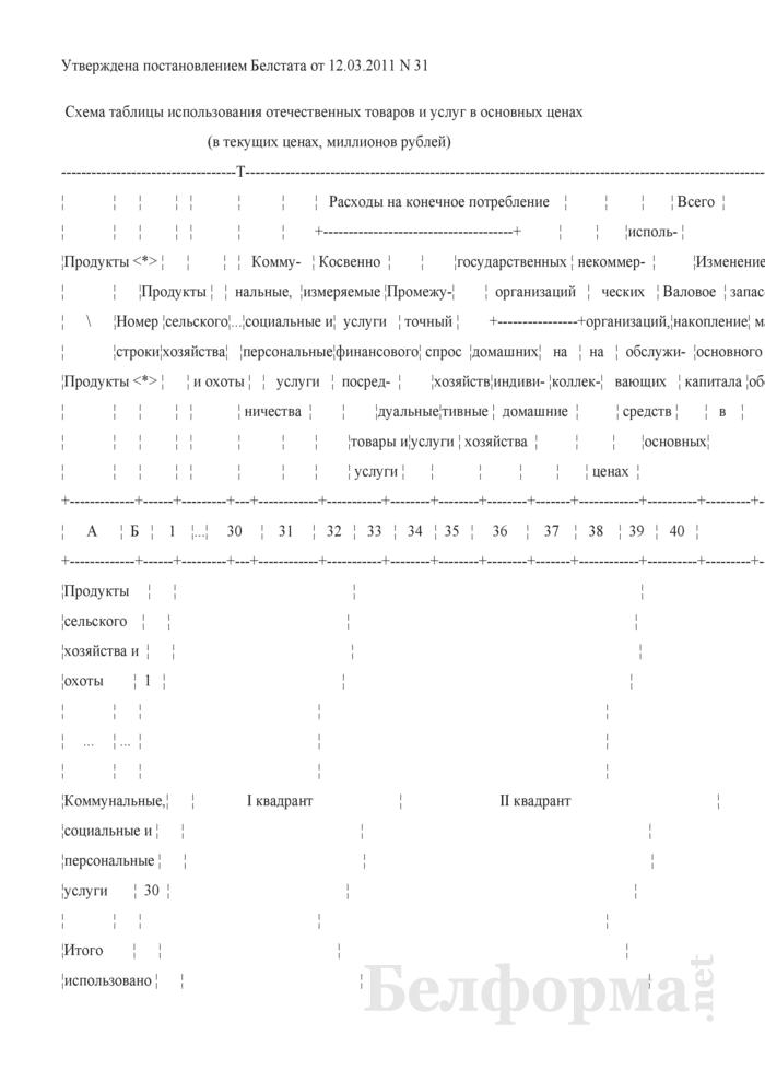 Схема таблицы использования отечественных товаров и услуг в основных ценах. Страница 1