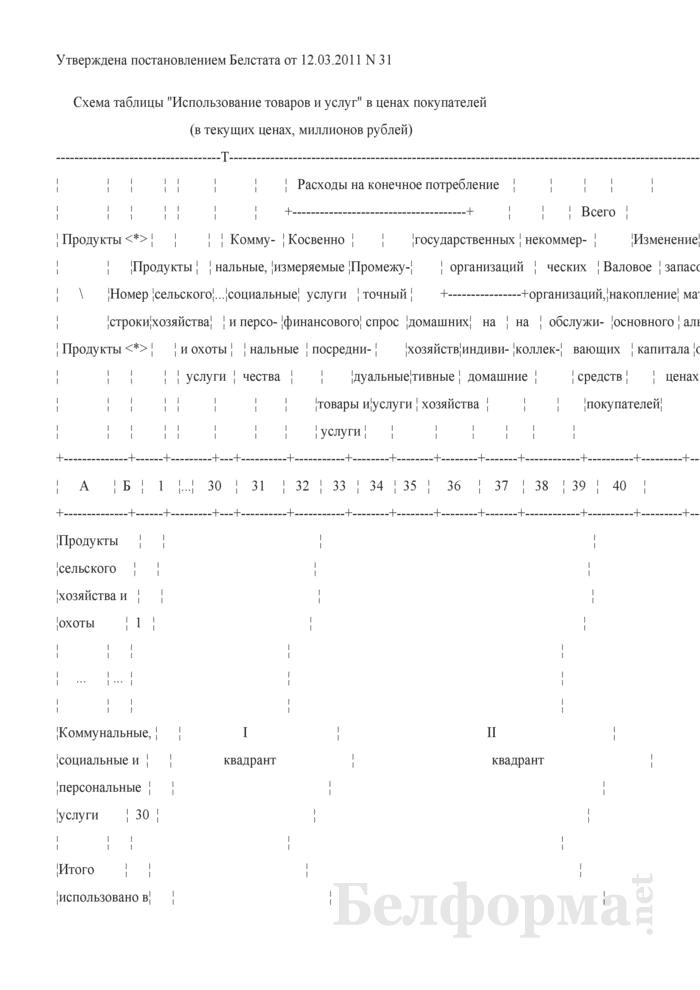 """Схема таблицы """"Использование товаров и услуг"""" в ценах покупателей. Страница 1"""
