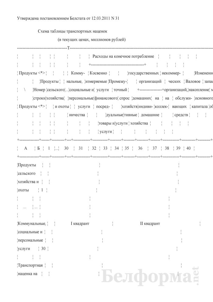 Схема таблицы транспортных наценок. Страница 1