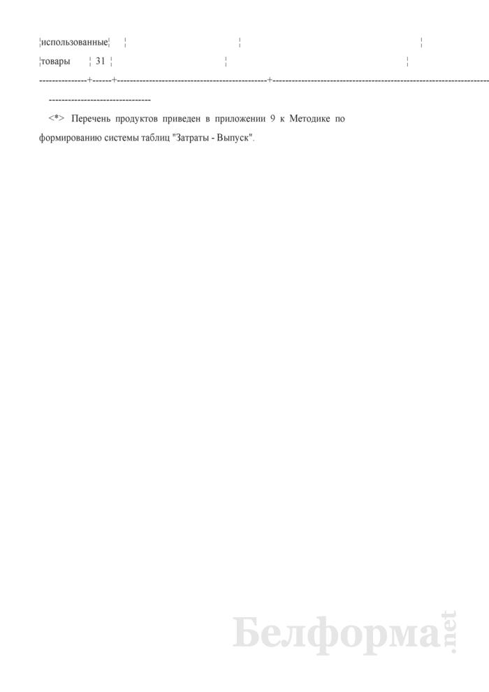 Схема таблицы транспортных наценок. Страница 2