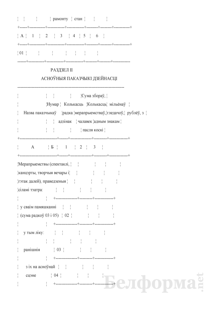 Справаздача аб дзейнасцi прафесiянальнага тэатра. Форма № 1-тэатр (Мiнкультуры) (гадавая). Страница 3