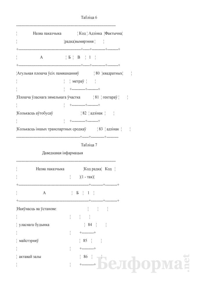 Справаздача дзiцячага дома, школы-iнтэрната для дзяцей-сiрот i дзяцей, якiя засталiся без апекi бацькоў, спецыяльнай агульнаадукацыйнай школы-iнтэрната, дапаможнай школы-iнтэрната, санаторнай школы-iнтэрната, сацыяльна-педагагiчнага цэнтра, дзiцячай вёскi (гарадка) (Форма 1-сд (Мiнадукацыя) (1 раз у год)). Страница 12
