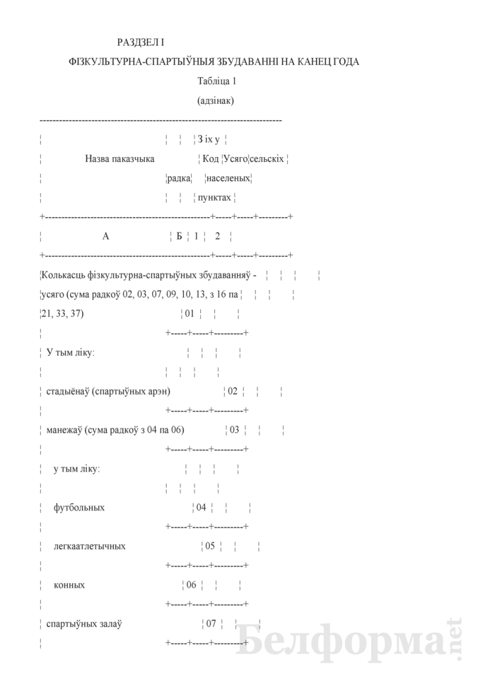Справаздача па фiзiчнай культуры i спорту (Форма 1-фк (Мiнспорт) (гадавая)). Страница 3