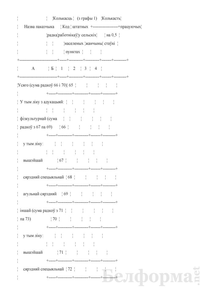 Справаздача па фiзiчнай культуры i спорту (Форма 1-фк (Мiнспорт) (гадавая)). Страница 8