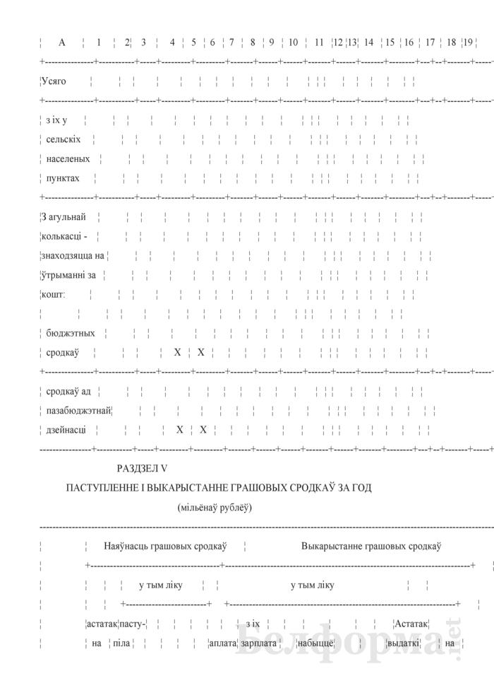 Справаздача спецыялiзаванай вучэбна-спартыўнай установы. Форма № 1-свсу (Мiнспорт) (годовая). Страница 10
