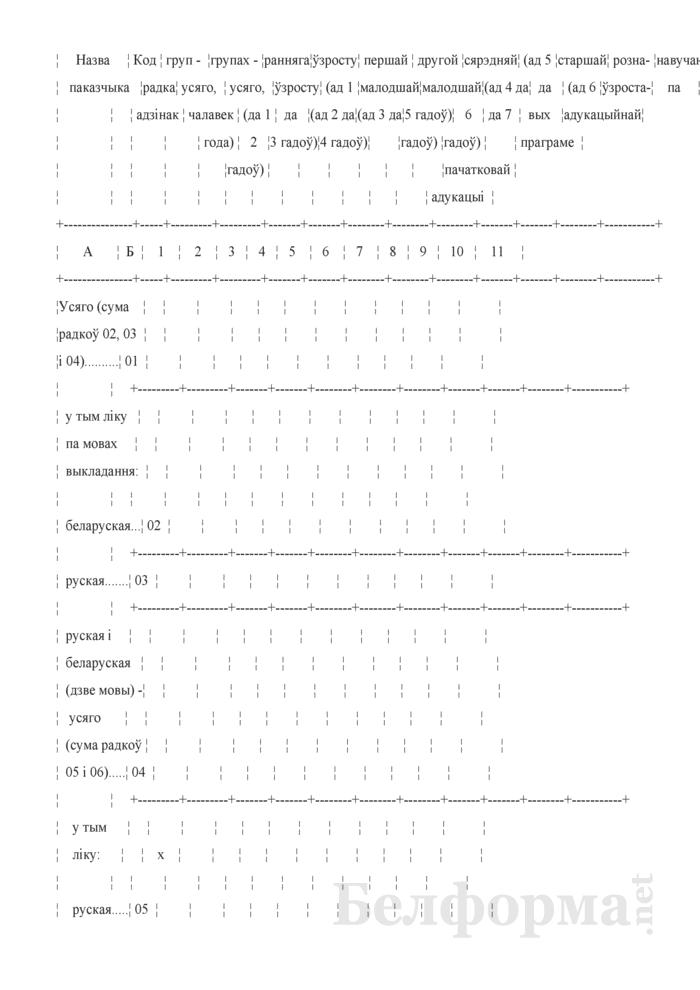 Справаздача ўстановы адукацыi, якая рэалiзуе адукацыйную праграму дашкольнай адукацыi (Форма 1-ду (Мiнадукацыя) (1 раз у год)). Страница 23