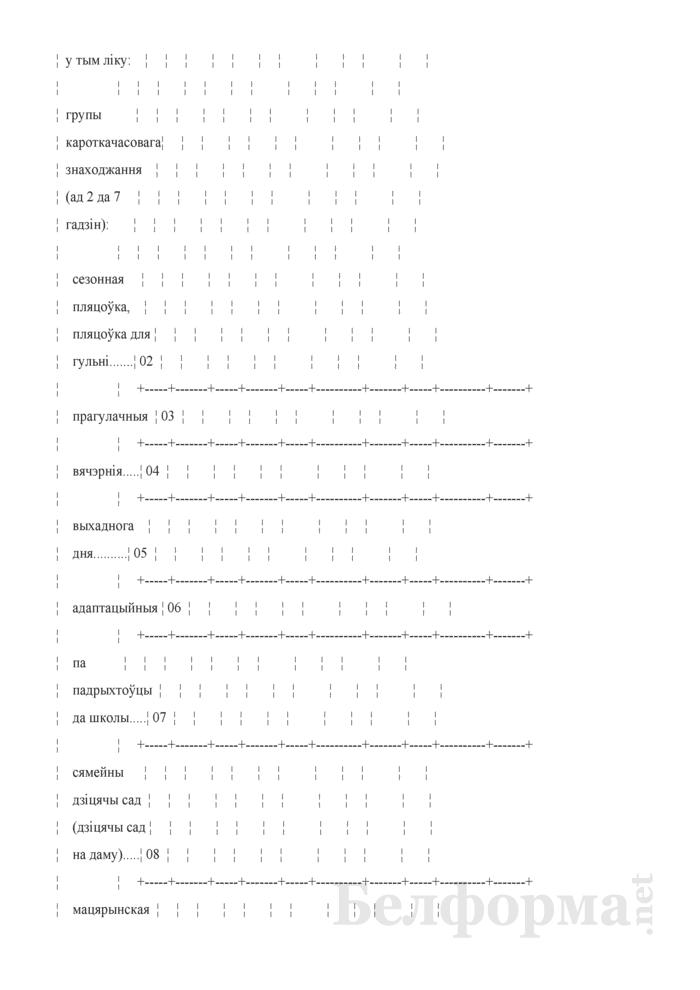 Справаздача ўстановы адукацыi, якая рэалiзуе адукацыйную праграму дашкольнай адукацыi (Форма 1-ду (Мiнадукацыя) (1 раз у год)). Страница 29