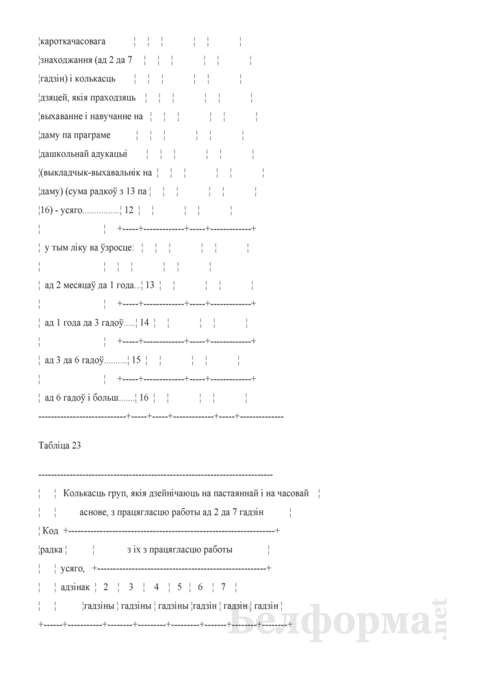 Справаздача ўстановы адукацыi, якая рэалiзуе адукацыйную праграму дашкольнай адукацыi (Форма 1-ду (Мiнадукацыя) (1 раз у год)). Страница 31