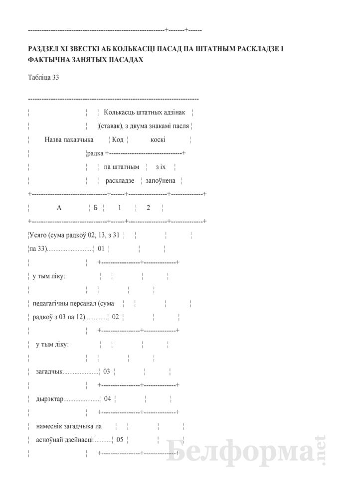 Справаздача ўстановы адукацыi, якая рэалiзуе адукацыйную праграму дашкольнай адукацыi (Форма 1-ду (Мiнадукацыя) (1 раз у год)). Страница 40