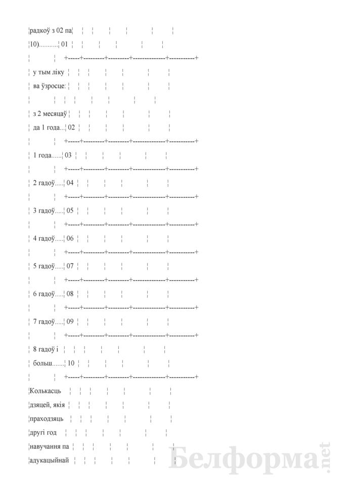 Справаздача ўстановы адукацыi, якая рэалiзуе адукацыйную праграму дашкольнай адукацыi (Форма 1-ду (Мiнадукацыя) (1 раз у год)). Страница 10