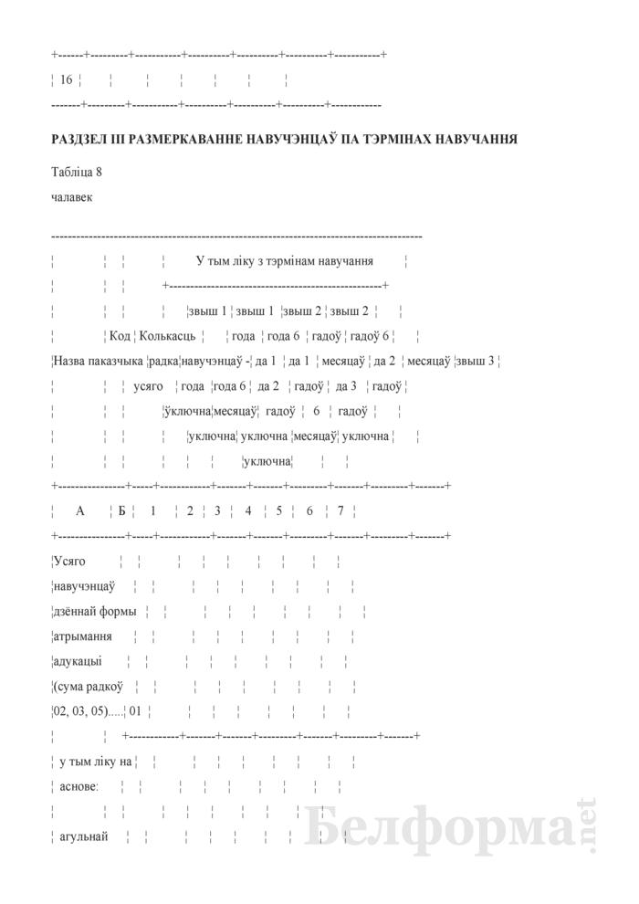 Справаздача ўстановы адукацыi, якая рэалiзуе адукацыйныя праграмы прафесiянальна-тэхнiчнай адукацыi (Форма 1-прафтэх (Мiнадукацыя) (1 раз у год). Страница 13