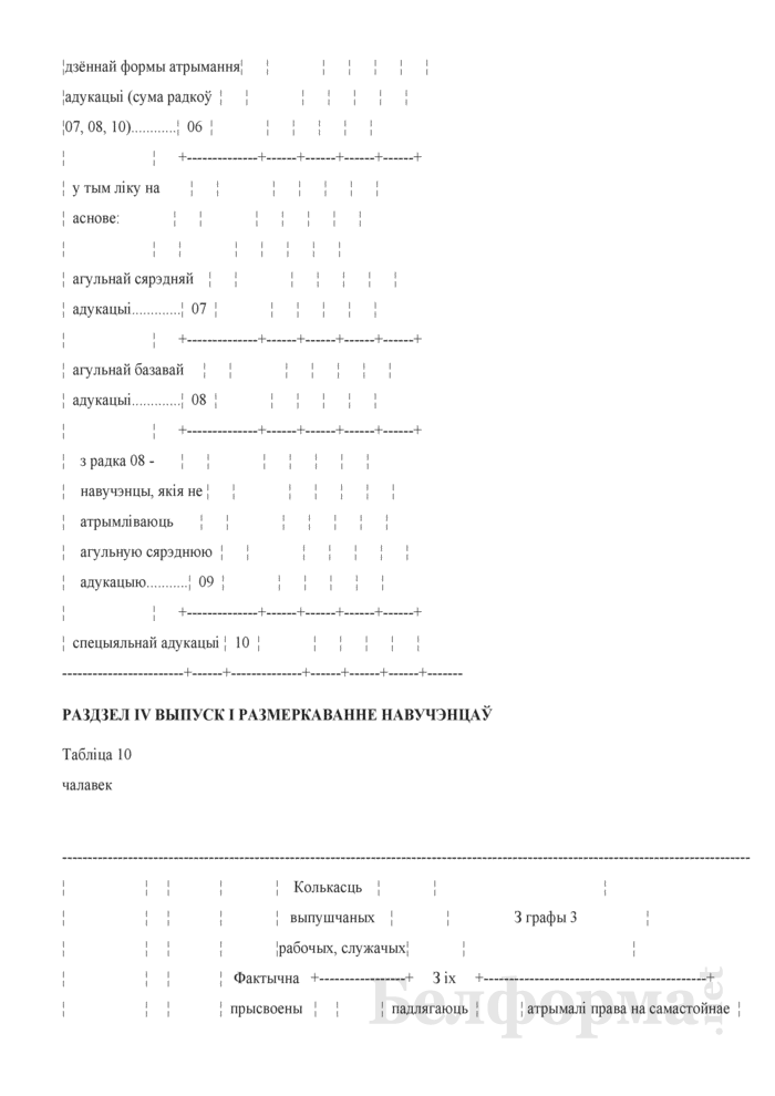 Справаздача ўстановы адукацыi, якая рэалiзуе адукацыйныя праграмы прафесiянальна-тэхнiчнай адукацыi (Форма 1-прафтэх (Мiнадукацыя) (1 раз у год). Страница 15