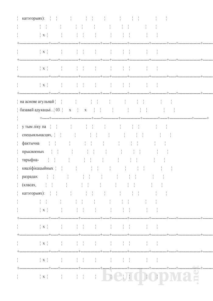 Справаздача ўстановы адукацыi, якая рэалiзуе адукацыйныя праграмы прафесiянальна-тэхнiчнай адукацыi (Форма 1-прафтэх (Мiнадукацыя) (1 раз у год). Страница 17