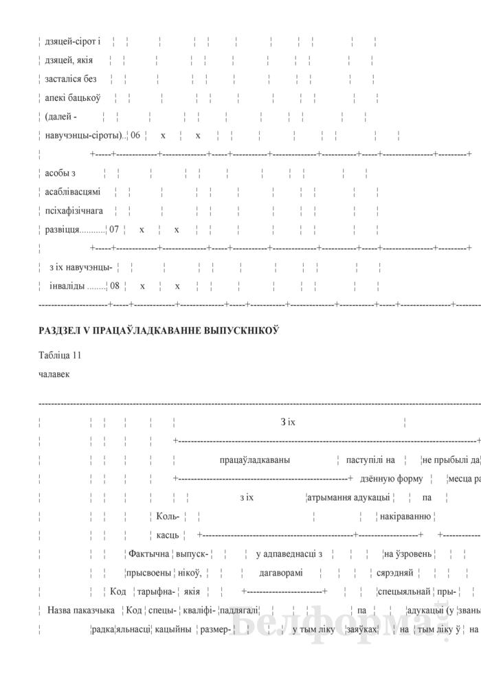 Справаздача ўстановы адукацыi, якая рэалiзуе адукацыйныя праграмы прафесiянальна-тэхнiчнай адукацыi (Форма 1-прафтэх (Мiнадукацыя) (1 раз у год). Страница 20
