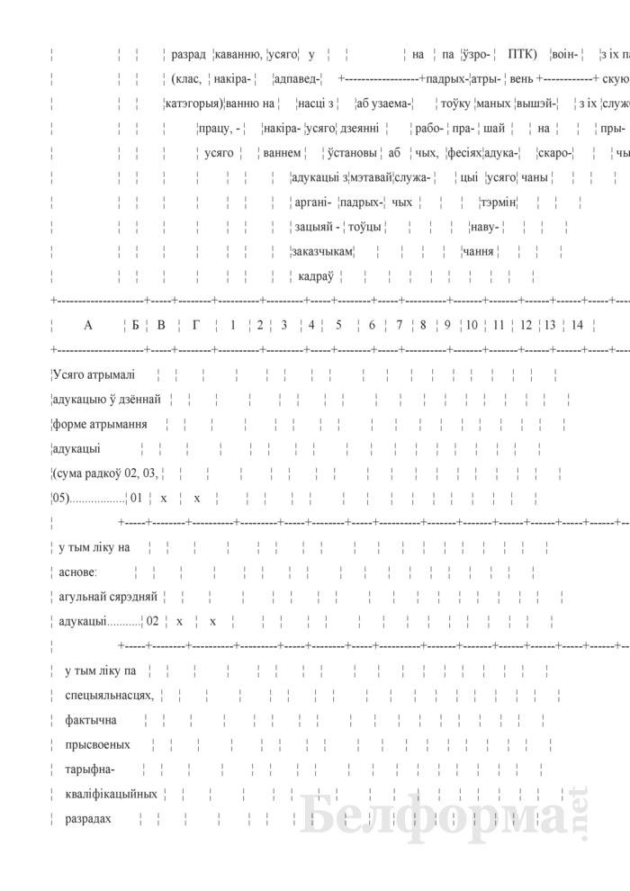 Справаздача ўстановы адукацыi, якая рэалiзуе адукацыйныя праграмы прафесiянальна-тэхнiчнай адукацыi (Форма 1-прафтэх (Мiнадукацыя) (1 раз у год). Страница 21