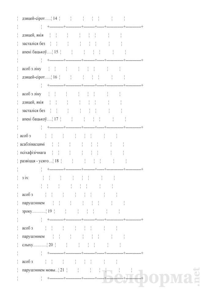 Справаздача ўстановы адукацыi, якая рэалiзуе адукацыйныя праграмы прафесiянальна-тэхнiчнай адукацыi (Форма 1-прафтэх (Мiнадукацыя) (1 раз у год). Страница 28
