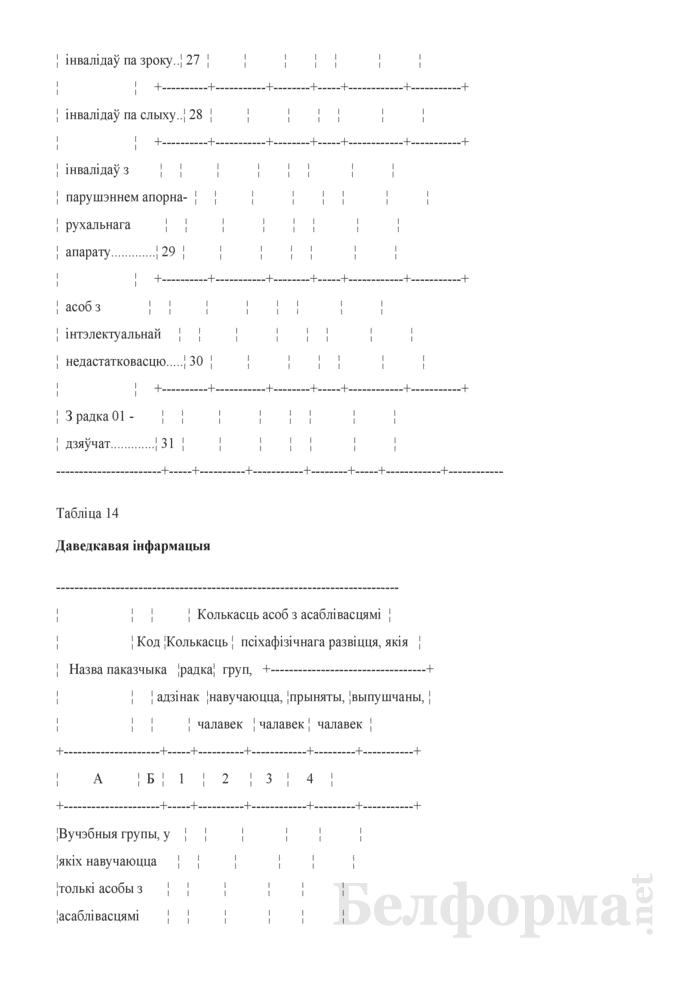 Справаздача ўстановы адукацыi, якая рэалiзуе адукацыйныя праграмы прафесiянальна-тэхнiчнай адукацыi (Форма 1-прафтэх (Мiнадукацыя) (1 раз у год). Страница 30
