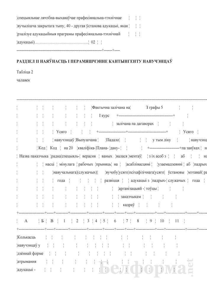 Справаздача ўстановы адукацыi, якая рэалiзуе адукацыйныя праграмы прафесiянальна-тэхнiчнай адукацыi (Форма 1-прафтэх (Мiнадукацыя) (1 раз у год). Страница 4