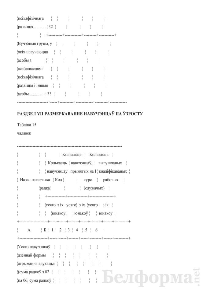 Справаздача ўстановы адукацыi, якая рэалiзуе адукацыйныя праграмы прафесiянальна-тэхнiчнай адукацыi (Форма 1-прафтэх (Мiнадукацыя) (1 раз у год). Страница 31