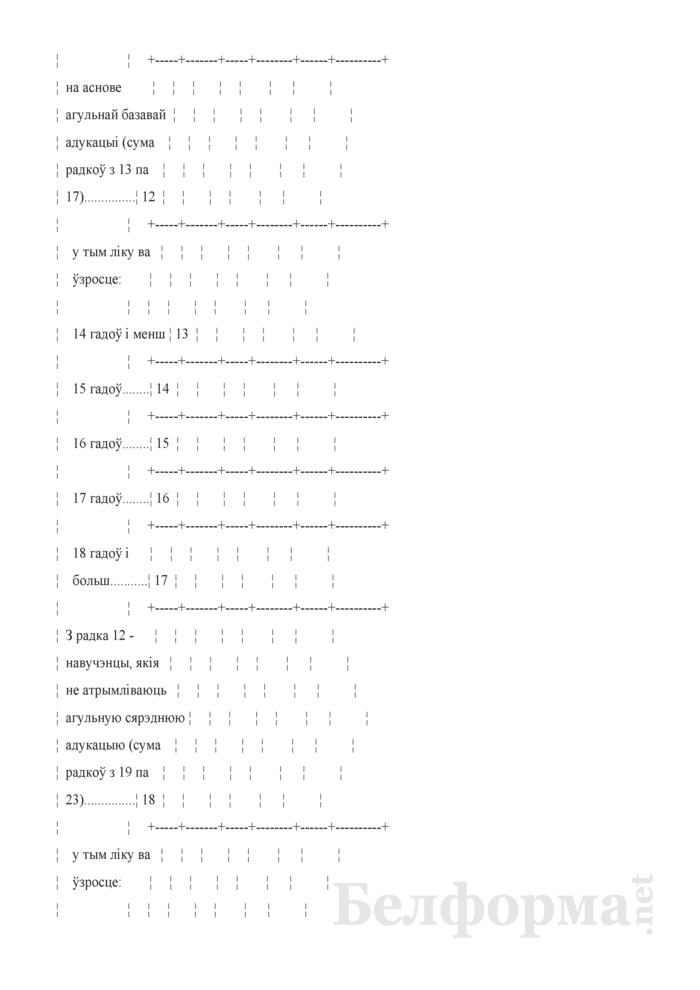 Справаздача ўстановы адукацыi, якая рэалiзуе адукацыйныя праграмы прафесiянальна-тэхнiчнай адукацыi (Форма 1-прафтэх (Мiнадукацыя) (1 раз у год). Страница 33