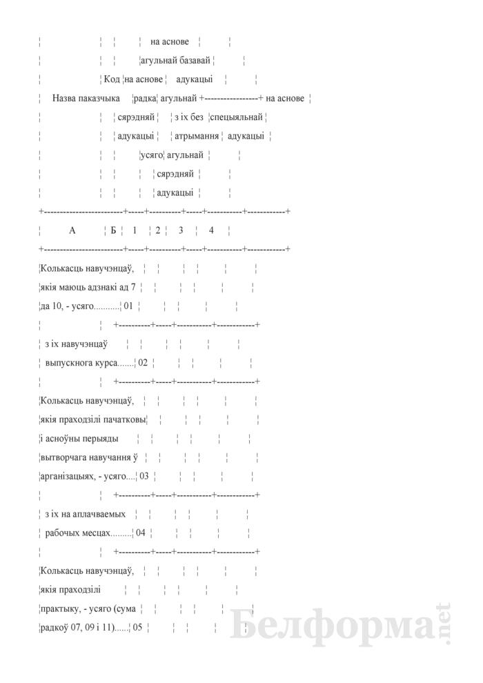 Справаздача ўстановы адукацыi, якая рэалiзуе адукацыйныя праграмы прафесiянальна-тэхнiчнай адукацыi (Форма 1-прафтэх (Мiнадукацыя) (1 раз у год). Страница 36