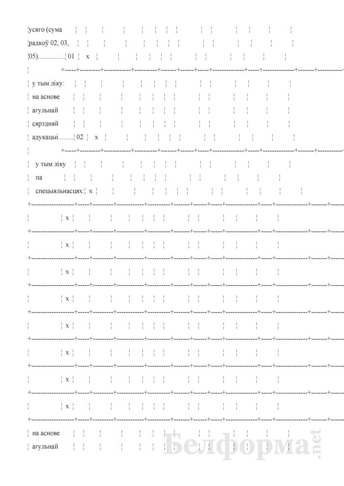 Справаздача ўстановы адукацыi, якая рэалiзуе адукацыйныя праграмы прафесiянальна-тэхнiчнай адукацыi (Форма 1-прафтэх (Мiнадукацыя) (1 раз у год). Страница 5