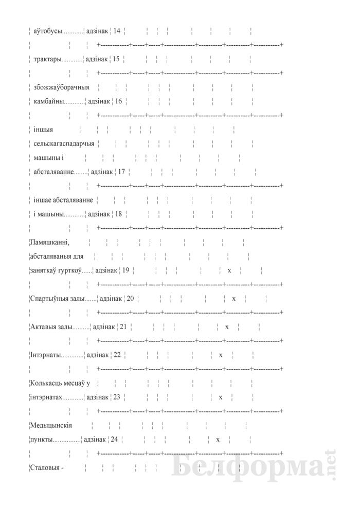 Справаздача ўстановы адукацыi, якая рэалiзуе адукацыйныя праграмы прафесiянальна-тэхнiчнай адукацыi (Форма 1-прафтэх (Мiнадукацыя) (1 раз у год). Страница 42