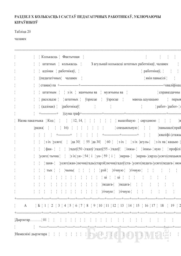 Справаздача ўстановы адукацыi, якая рэалiзуе адукацыйныя праграмы прафесiянальна-тэхнiчнай адукацыi (Форма 1-прафтэх (Мiнадукацыя) (1 раз у год). Страница 44