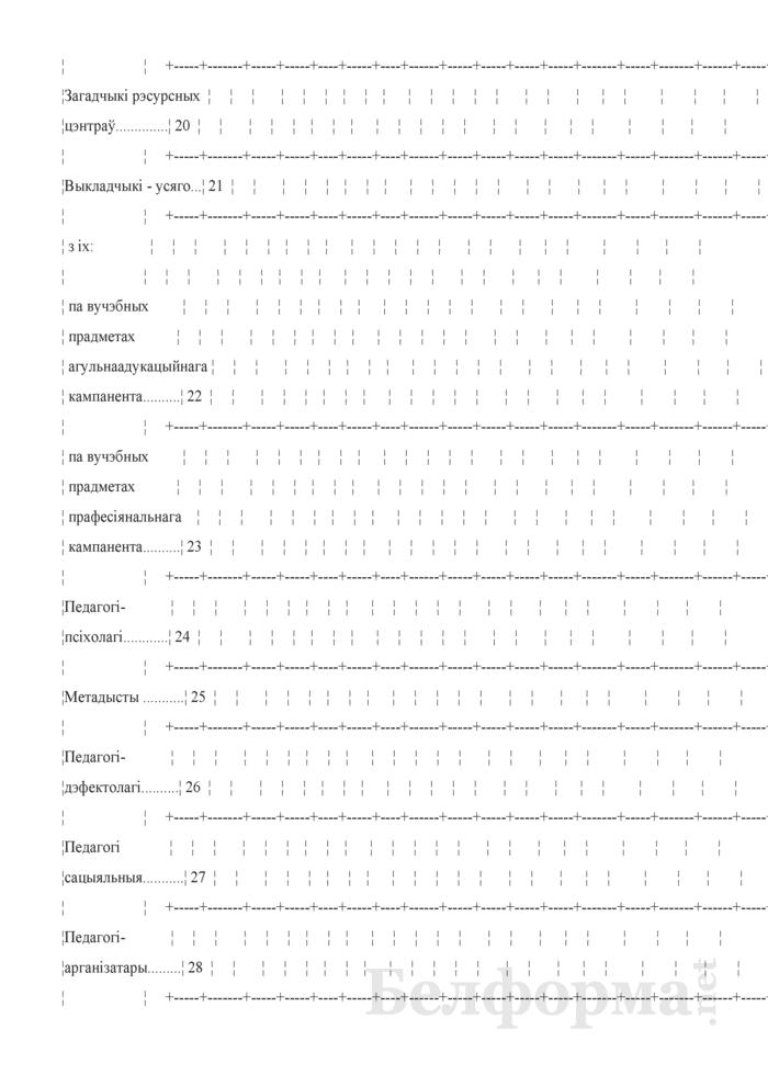 Справаздача ўстановы адукацыi, якая рэалiзуе адукацыйныя праграмы прафесiянальна-тэхнiчнай адукацыi (Форма 1-прафтэх (Мiнадукацыя) (1 раз у год). Страница 47