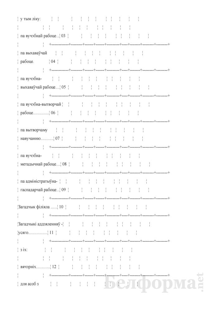 Справаздача ўстановы адукацыi, якая рэалiзуе адукацыйныя праграмы прафесiянальна-тэхнiчнай адукацыi (Форма 1-прафтэх (Мiнадукацыя) (1 раз у год). Страница 50