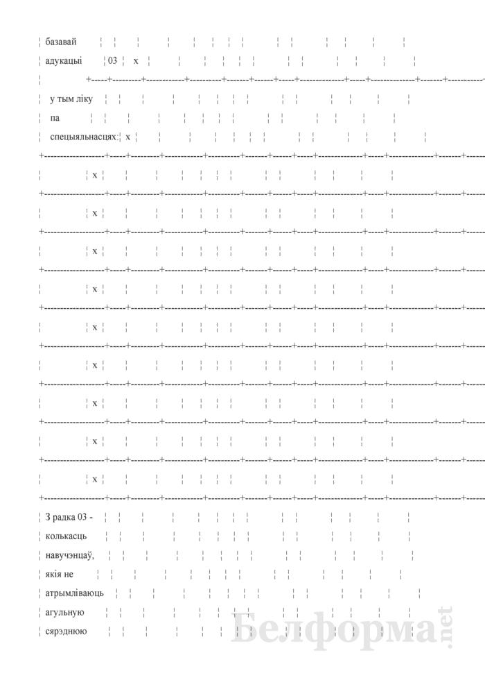 Справаздача ўстановы адукацыi, якая рэалiзуе адукацыйныя праграмы прафесiянальна-тэхнiчнай адукацыi (Форма 1-прафтэх (Мiнадукацыя) (1 раз у год). Страница 6