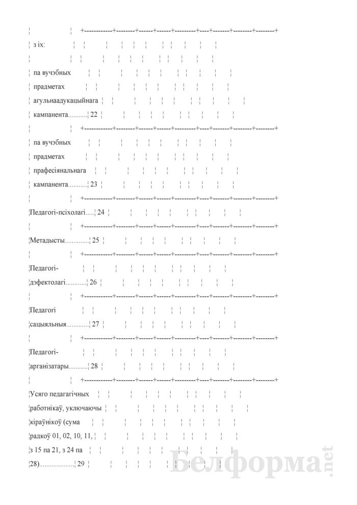 Справаздача ўстановы адукацыi, якая рэалiзуе адукацыйныя праграмы прафесiянальна-тэхнiчнай адукацыi (Форма 1-прафтэх (Мiнадукацыя) (1 раз у год). Страница 52