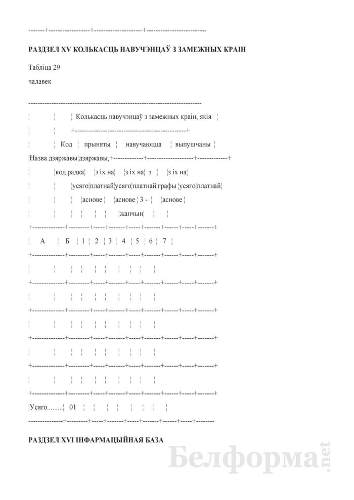 Справаздача ўстановы адукацыi, якая рэалiзуе адукацыйныя праграмы прафесiянальна-тэхнiчнай адукацыi (Форма 1-прафтэх (Мiнадукацыя) (1 раз у год). Страница 58