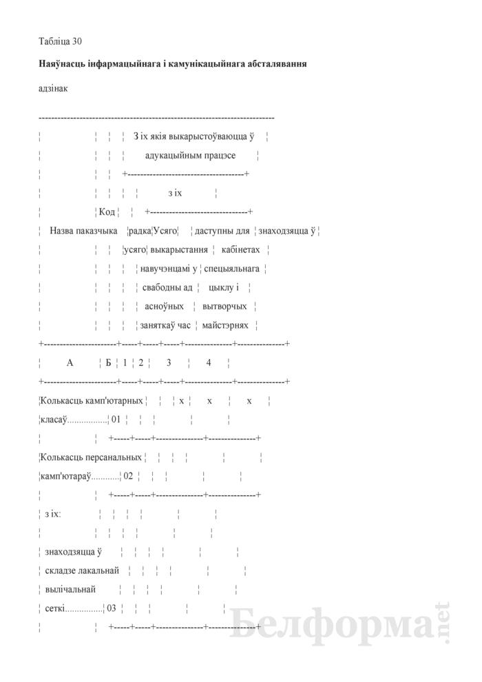 Справаздача ўстановы адукацыi, якая рэалiзуе адукацыйныя праграмы прафесiянальна-тэхнiчнай адукацыi (Форма 1-прафтэх (Мiнадукацыя) (1 раз у год). Страница 59