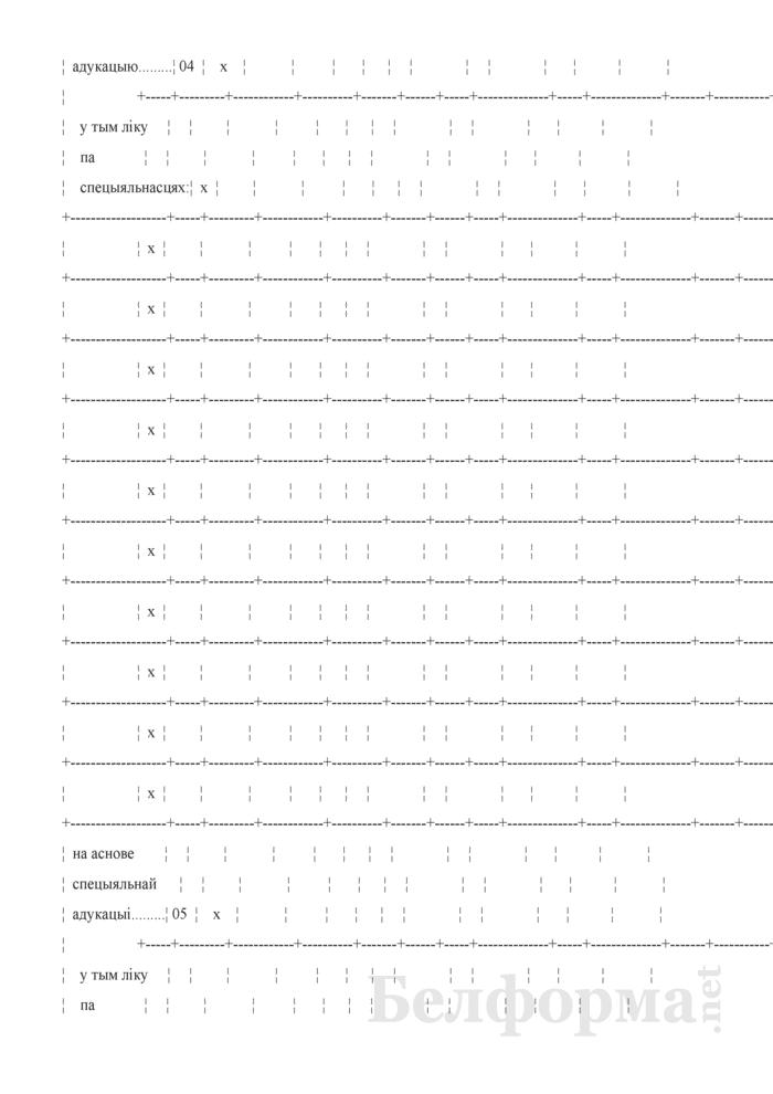 Справаздача ўстановы адукацыi, якая рэалiзуе адукацыйныя праграмы прафесiянальна-тэхнiчнай адукацыi (Форма 1-прафтэх (Мiнадукацыя) (1 раз у год). Страница 7