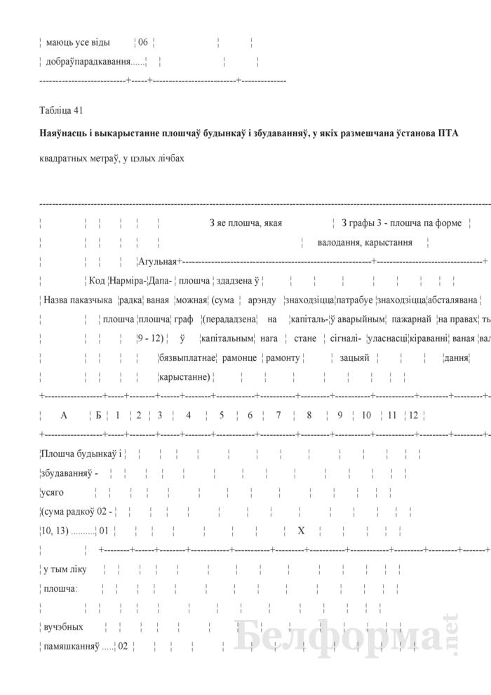 Справаздача ўстановы адукацыi, якая рэалiзуе адукацыйныя праграмы прафесiянальна-тэхнiчнай адукацыi (Форма 1-прафтэх (Мiнадукацыя) (1 раз у год). Страница 68