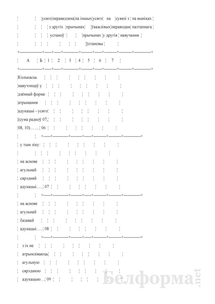 Справаздача ўстановы адукацыi, якая рэалiзуе адукацыйныя праграмы прафесiянальна-тэхнiчнай адукацыi (Форма 1-прафтэх (Мiнадукацыя) (1 раз у год). Страница 9