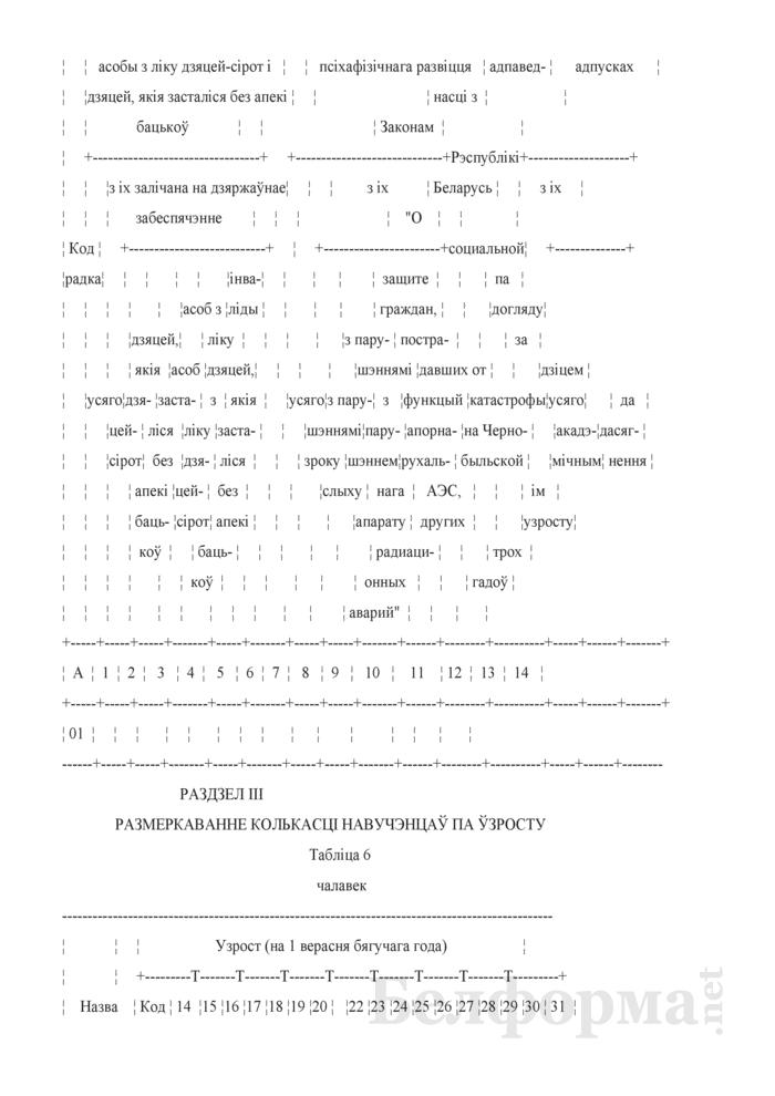 Справаздача ўстановы адукацыi, якая рэалiзуе адукацыйныя праграмы сярэдняй спецыяльнай адукацыi, па стану на 1 кастрычнiка навучальнага года (Форма 1-ссну (Мiнадукацыя) (1 раз у год)). Страница 11