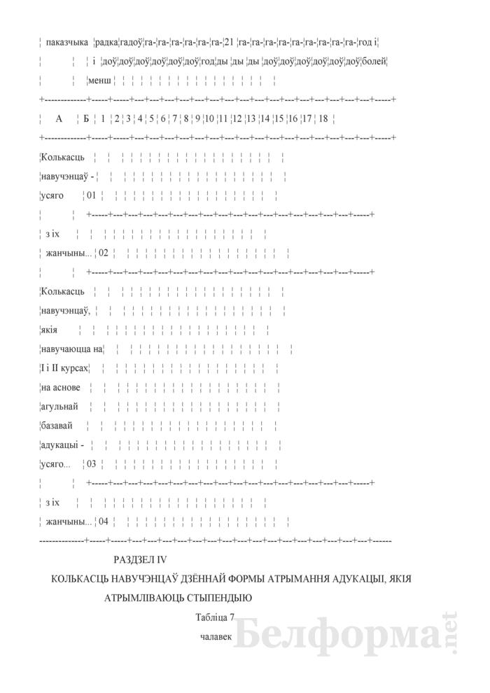 Справаздача ўстановы адукацыi, якая рэалiзуе адукацыйныя праграмы сярэдняй спецыяльнай адукацыi, па стану на 1 кастрычнiка навучальнага года (Форма 1-ссну (Мiнадукацыя) (1 раз у год)). Страница 12